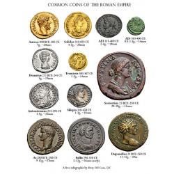 Romeinse munten verzamelen : een beginnershandleiding!